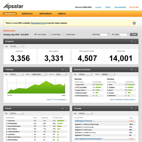 Apsalar Dashboard - Mobile Analytics