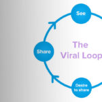 The Viral Loop: Get Your Users Advertising for You